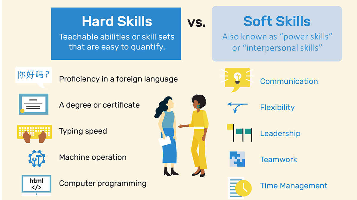 Skills for a Project Manager