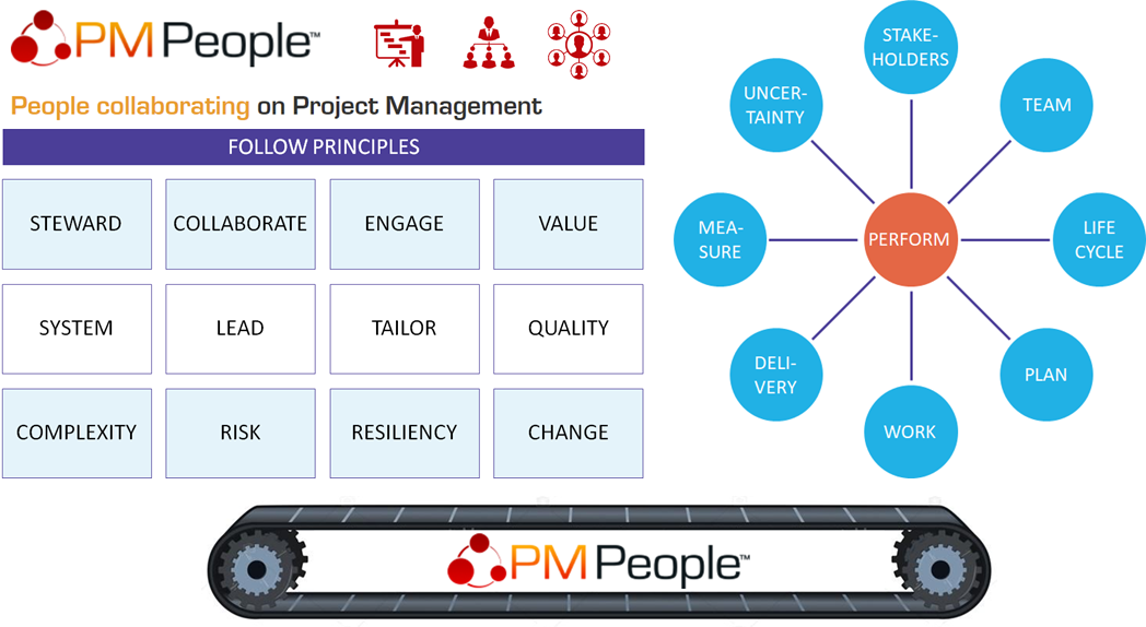 Practicing the PMBOK® Guide 7th Edition with PMPeople